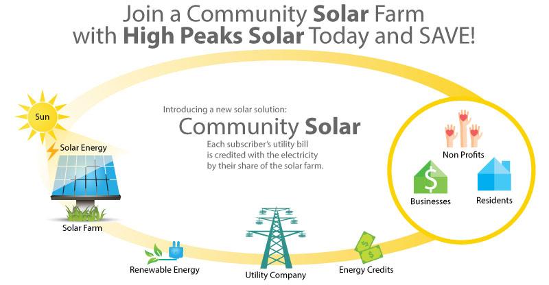 Community-solar-image